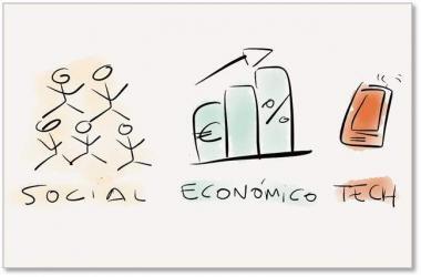 drivers-economia-colaborativa1