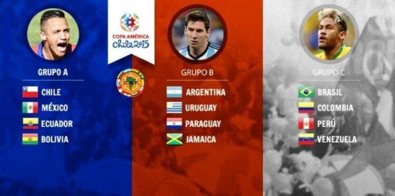 grupos Copa américa Chile 2015