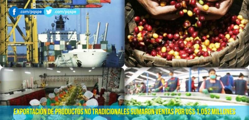 Agroexportaciones Perú primer trimestre 2015
