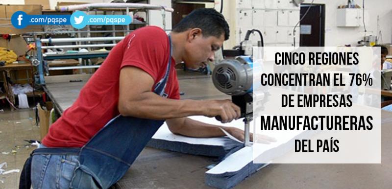 regiones, CNC, empresas manufactureras