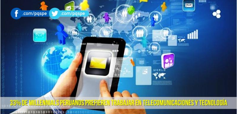 PQS: trabajo millennials peruanos