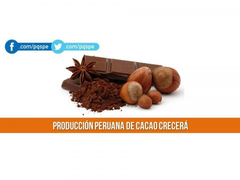 Cacao, exportaciones peruanas, Minagri, produccion nacional