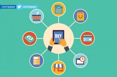 ecommerce, ventas online