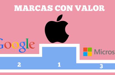marketing, marca, ios, Apple, google, facebook
