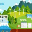 medio ambiente, sostenibilidad, rentable, tendencia verde, impacto ecológico