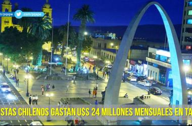 Crecimiento económico Tacna