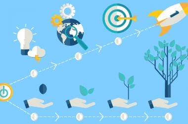 Incubación Empresas Dinámicas Miraflores