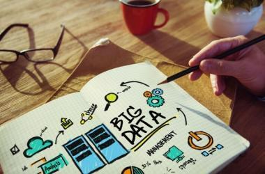 El Big Data en la estrategia de marketing.