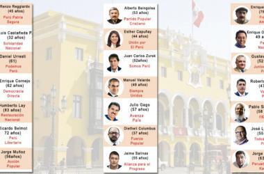 En el caso de Lima Metropolitana, 21 candidatos acudieron a la sede del Jurado Electoral Especial (JEE) Lima Centro para iniciar el trámite de inscripción. (Foto: Andina)