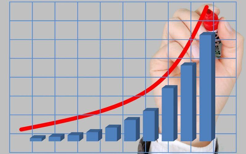 Cómo aumentar la rentabilidad de una empresa en tiempos de pandemia