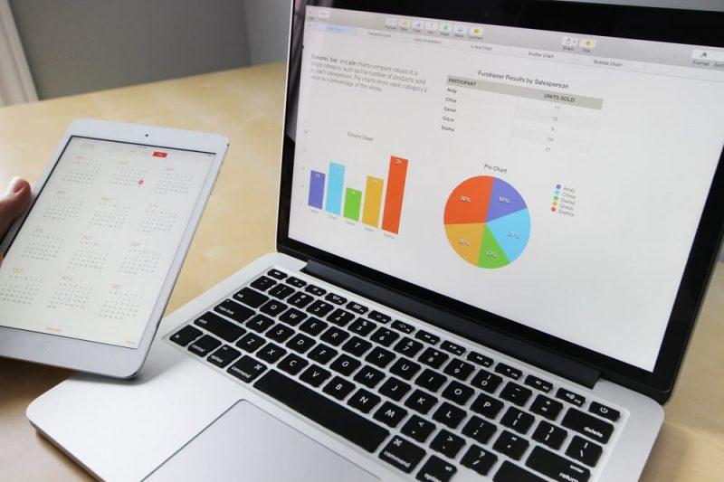 ¿Cómo crear una estrategia digital adecuada para tu negocio?