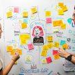 design thinking pasos que es